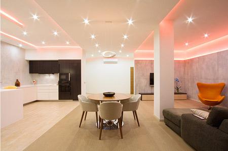 Đèn led siêu sáng và siêu tiết kiệm điện